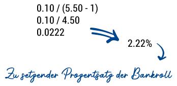 Bankroll Berechnung